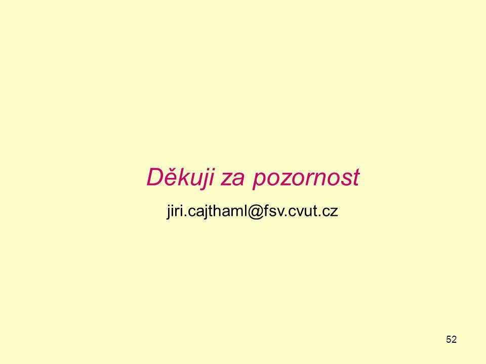 Děkuji za pozornost jiri.cajthaml@fsv.cvut.cz