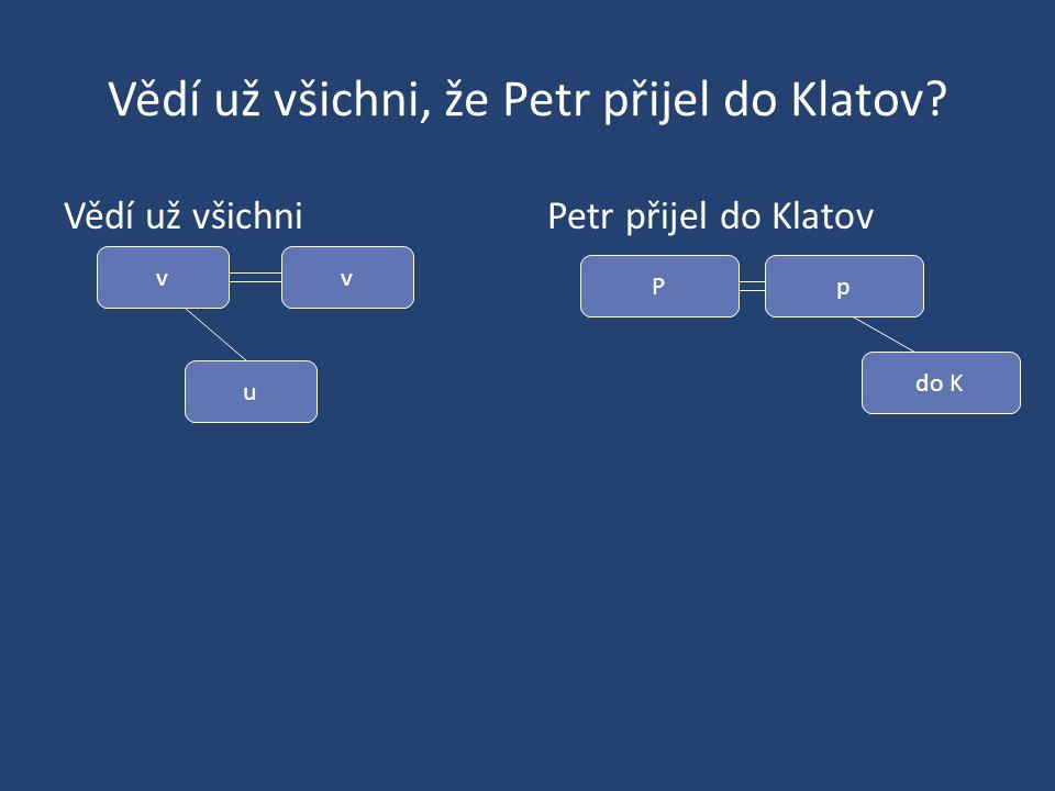 Vědí už všichni, že Petr přijel do Klatov