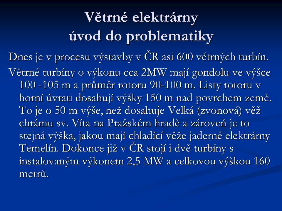 Větrné elektrárny úvod do problematiky