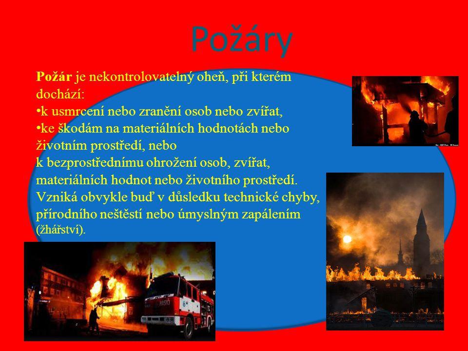 Požáry Požár je nekontrolovatelný oheň, při kterém dochází: