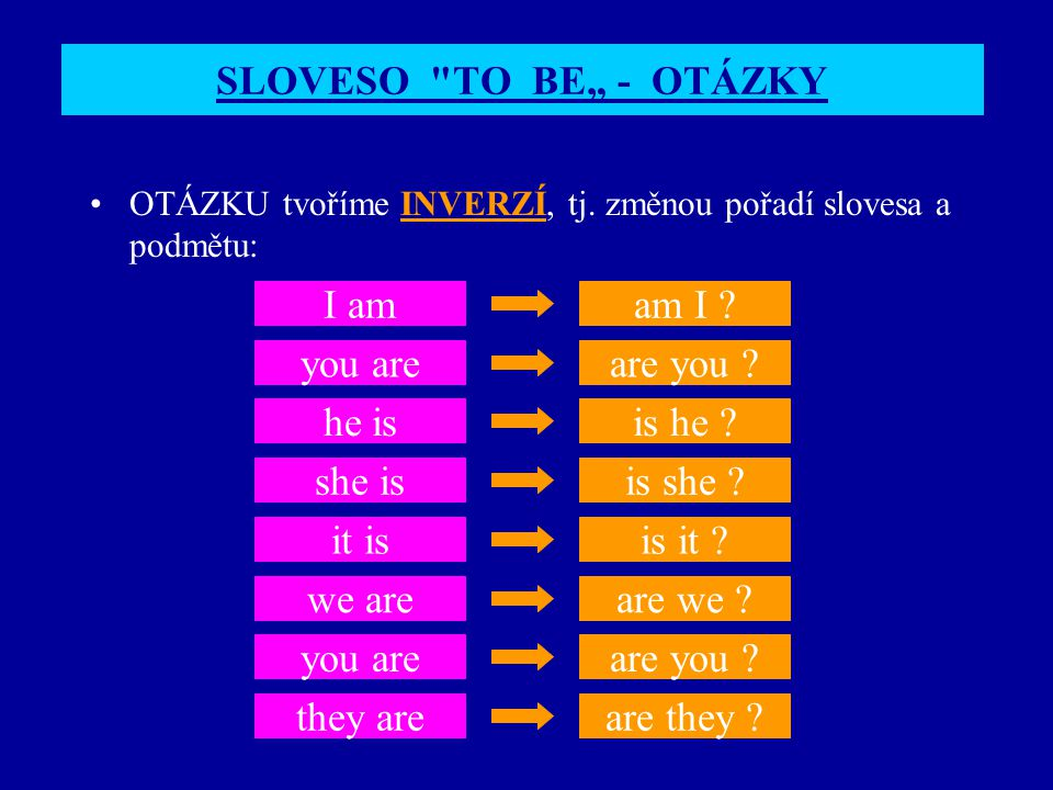 "SLOVESO TO BE"" - OTÁZKY I am you are he is she is it is we are"