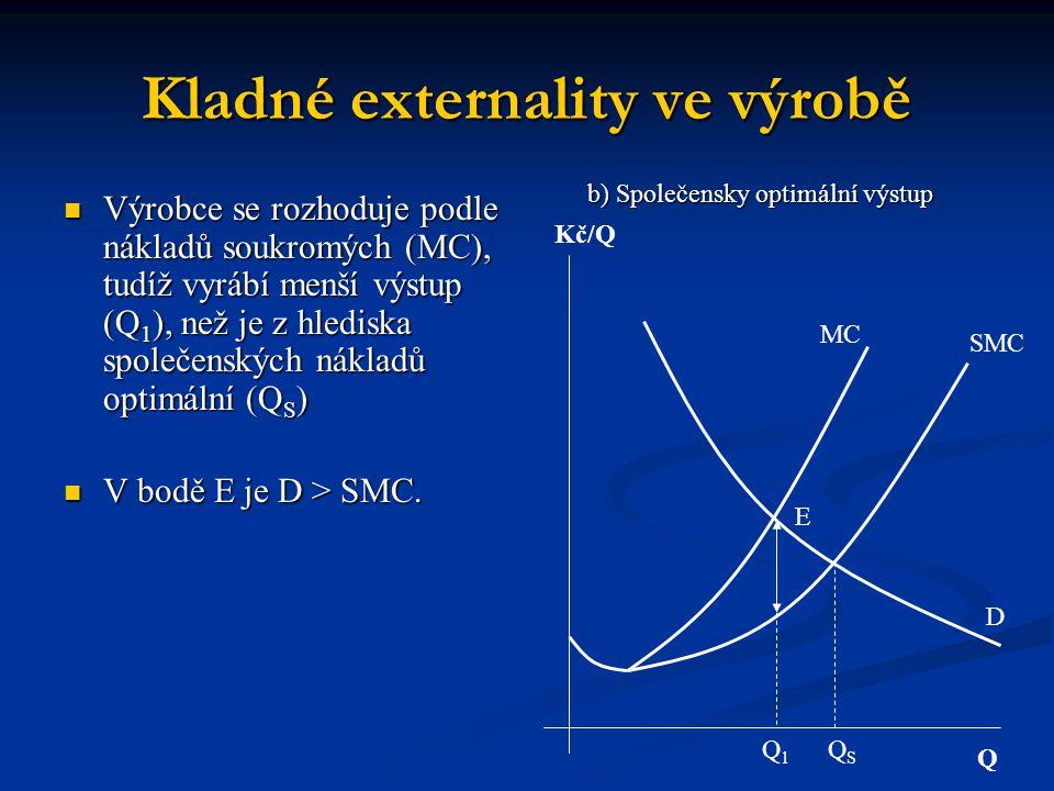 Kladné externality ve výrobě