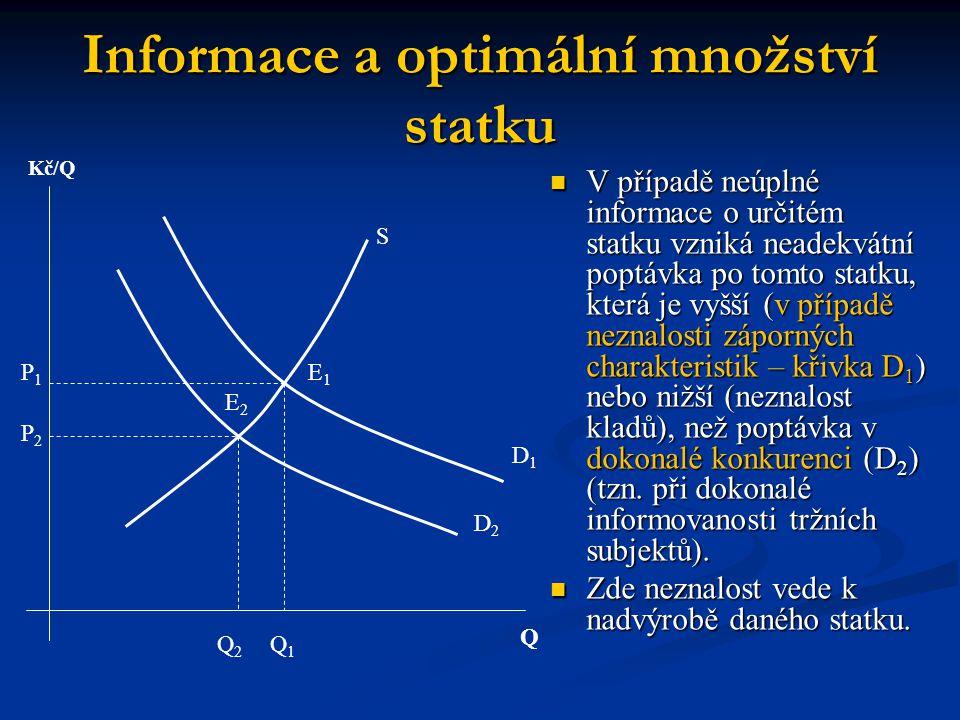 Informace a optimální množství statku