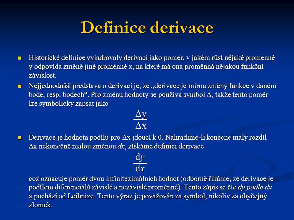 Definice derivace