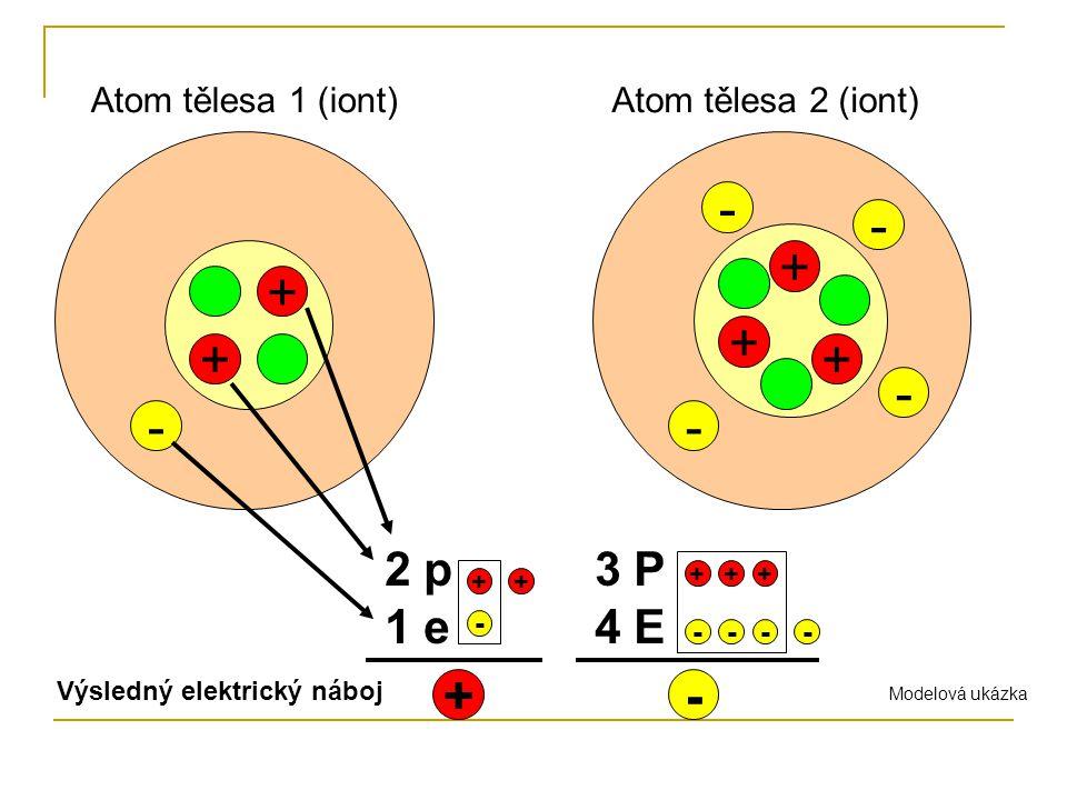 - - + + + + + - - - + - 2 p 1 e 3 P 4 E Atom tělesa 1 (iont)