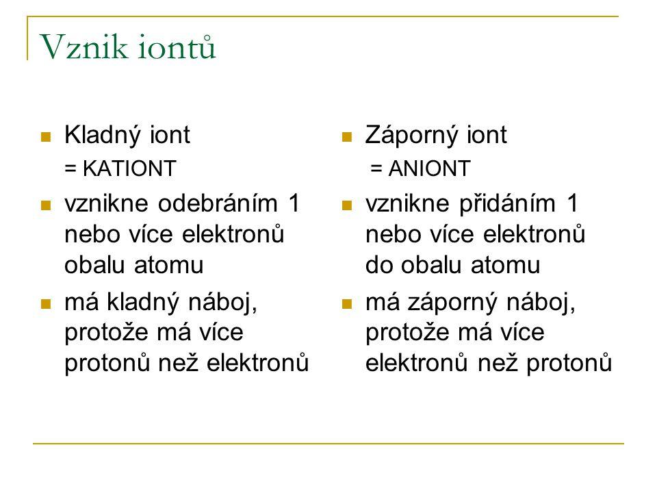 Vznik iontů Kladný iont