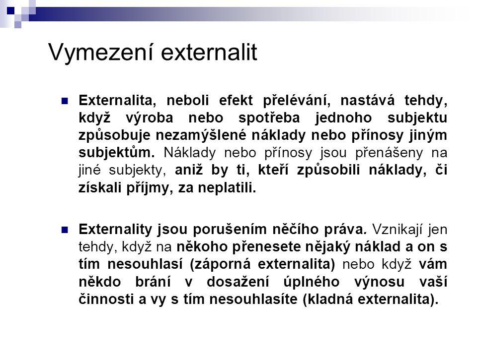 Vymezení externalit