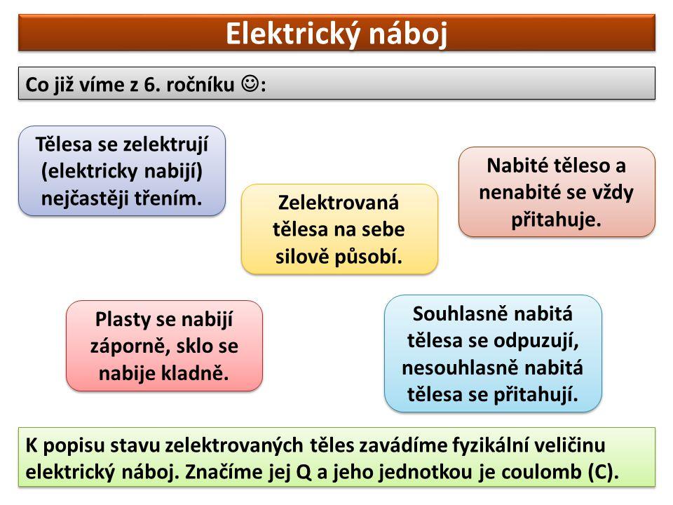 Elektrický náboj Co již víme z 6. ročníku :