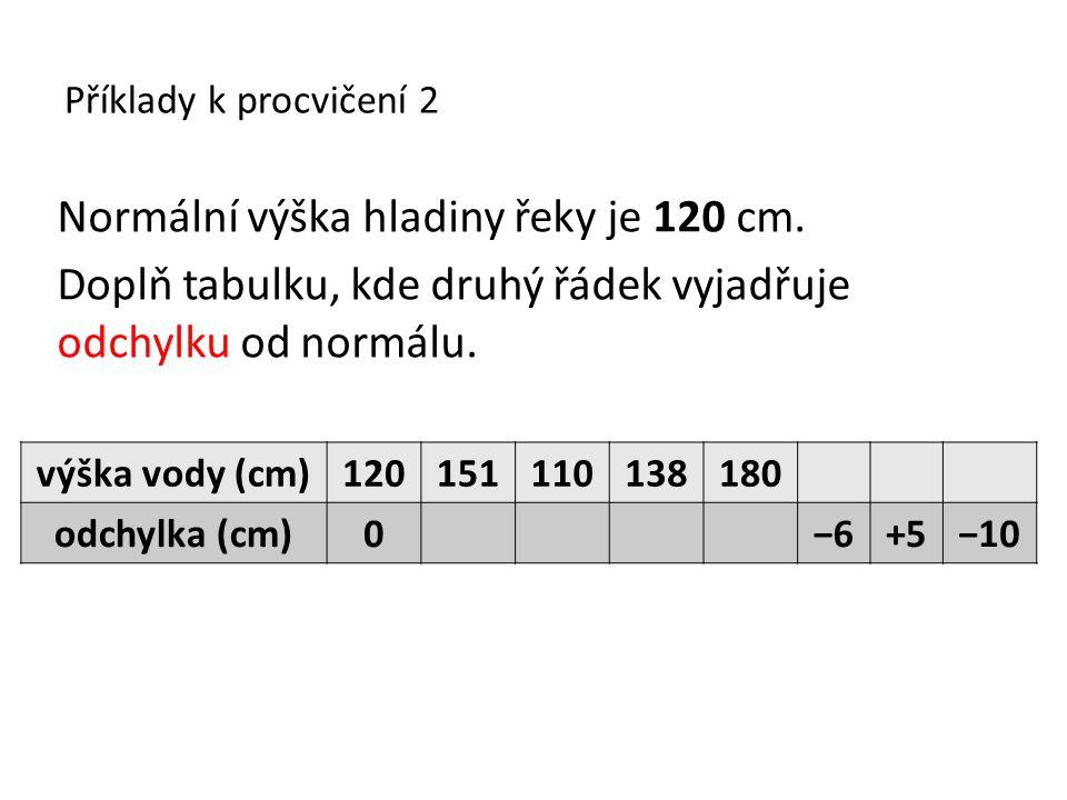 Příklady k procvičení 2 Normální výška hladiny řeky je 120 cm. Doplň tabulku, kde druhý řádek vyjadřuje odchylku od normálu.
