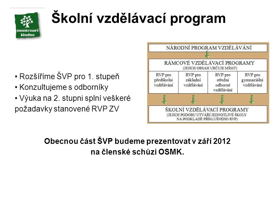 Školní vzdělávací program