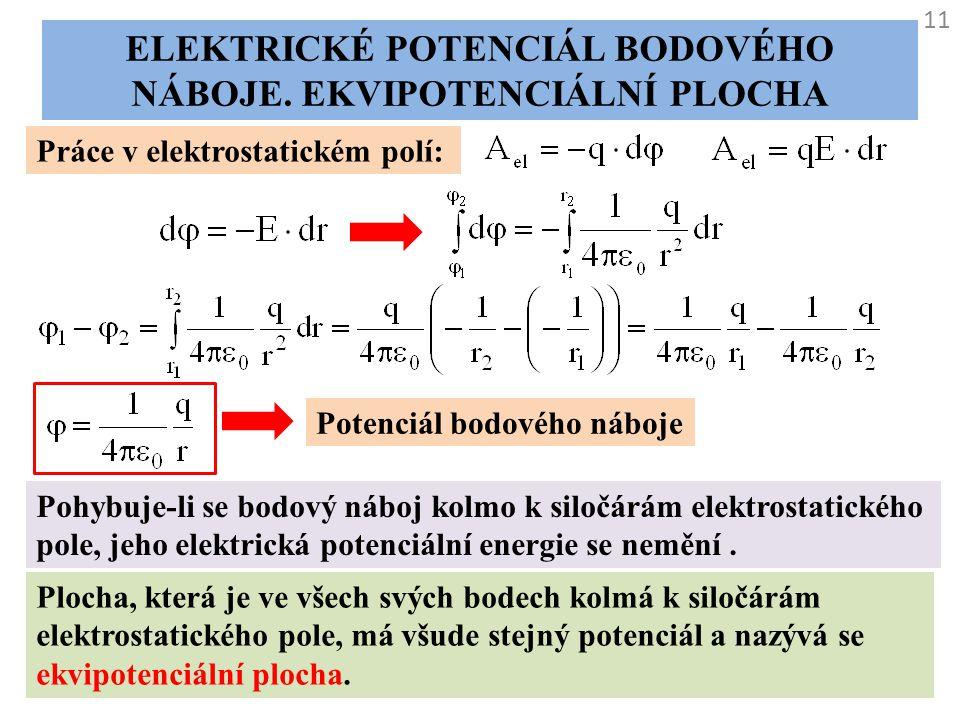 Elektrické potenciál bodového náboje. Ekvipotenciální plocha