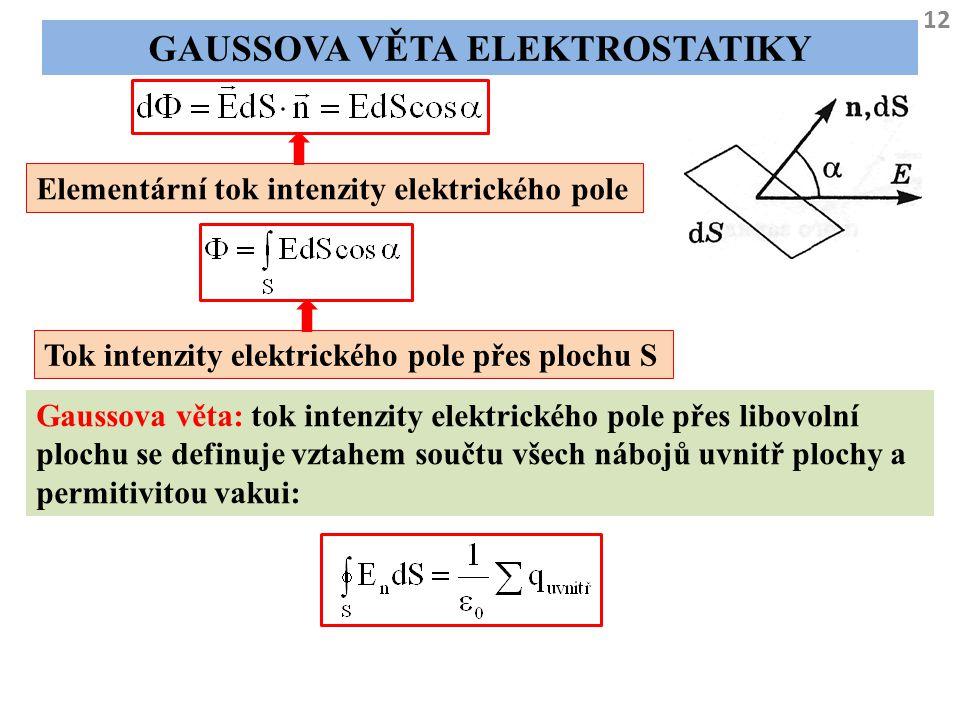 Gaussova věta elektrostatiky