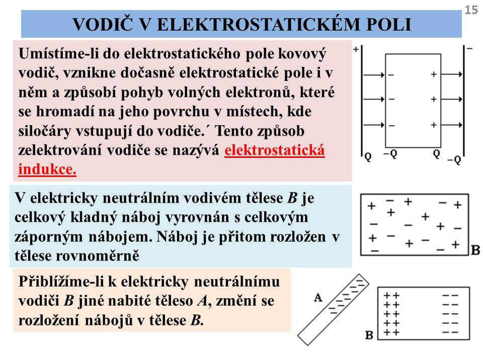 Vodič v elektrostatickém poli
