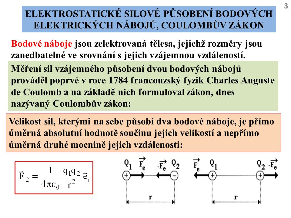 Elektrostatické silové působení bodových elektrických nábojů, Coulombův zákon
