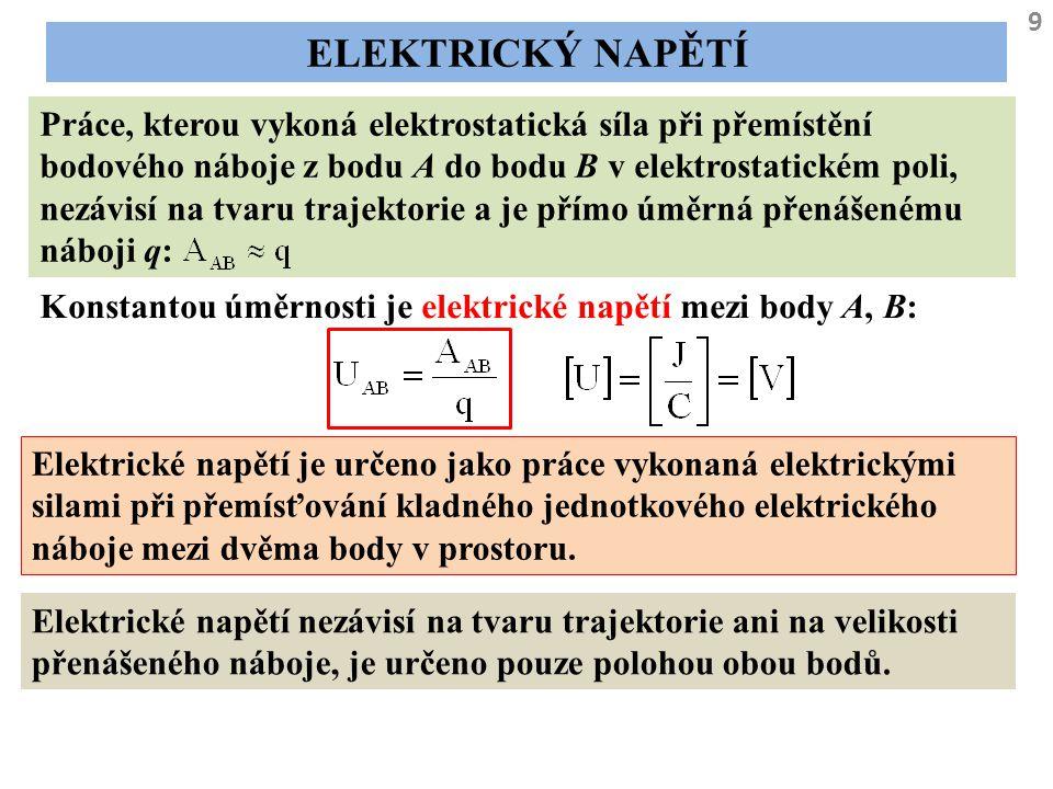 elektrický napětí