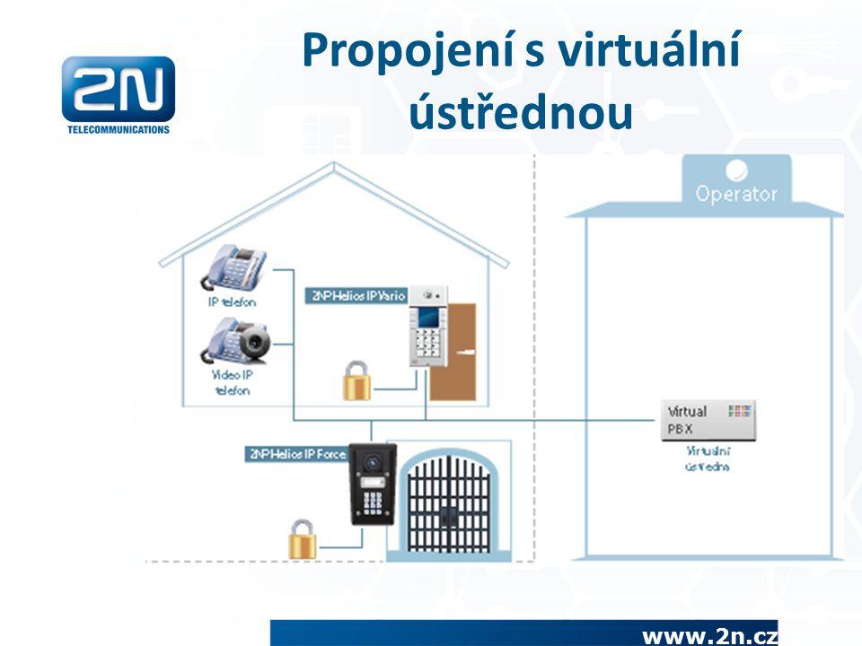 Propojení s virtuální ústřednou