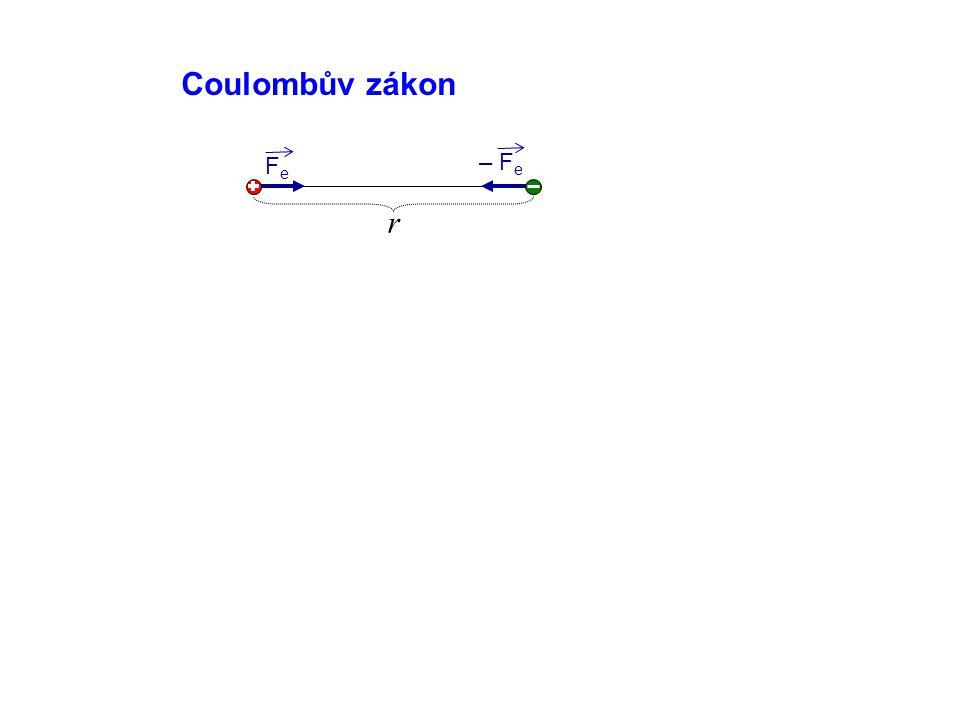 Coulombův zákon Fe – Fe r