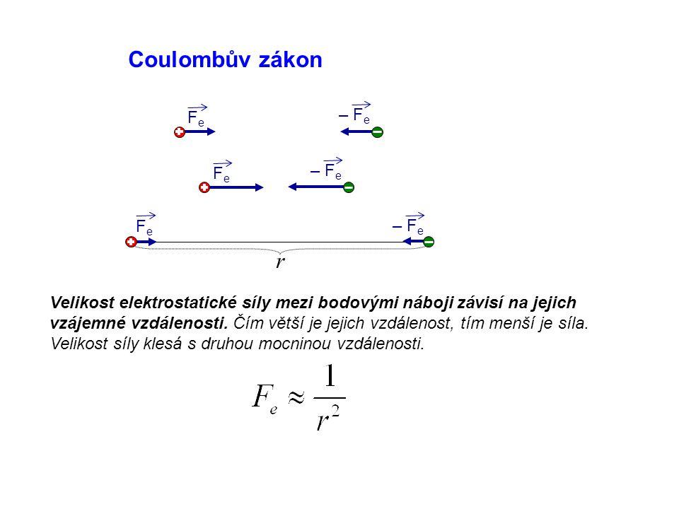 Coulombův zákon r – Fe Fe – Fe Fe Fe – Fe