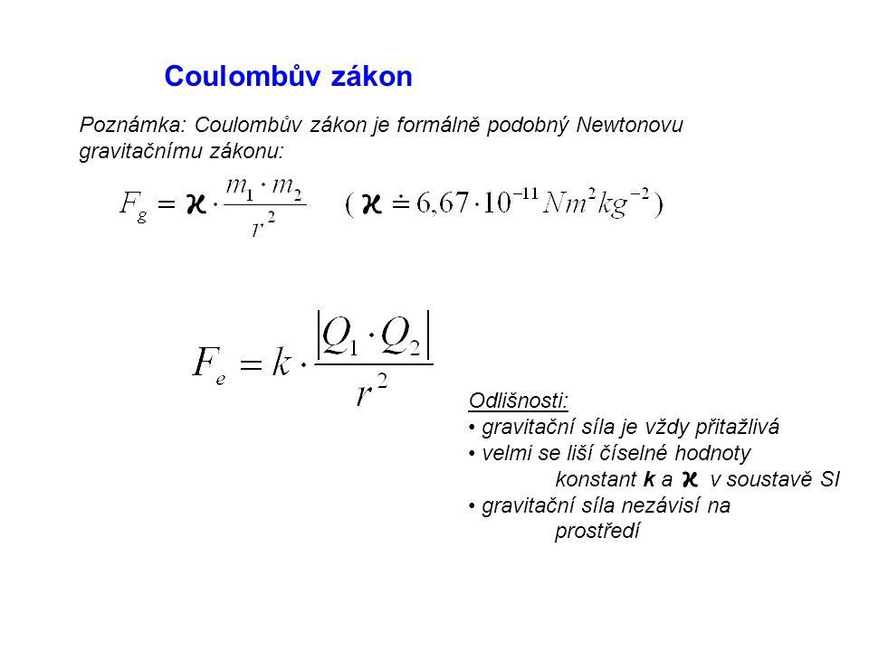Coulombův zákon Poznámka: Coulombův zákon je formálně podobný Newtonovu gravitačnímu zákonu: Odlišnosti: