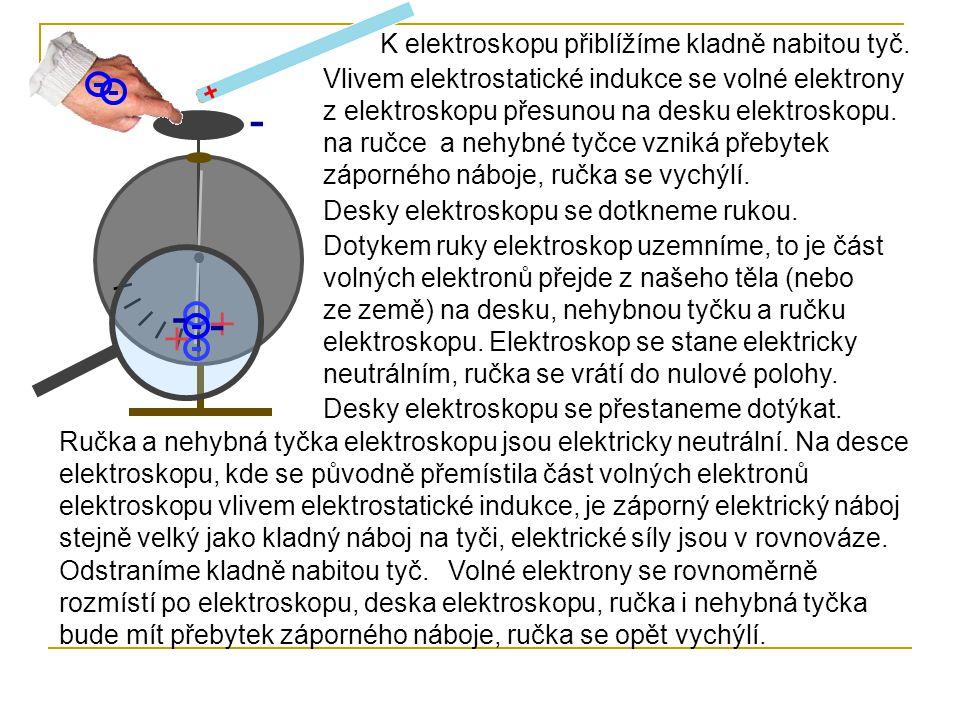 - - + - + K elektroskopu přiblížíme kladně nabitou tyč.