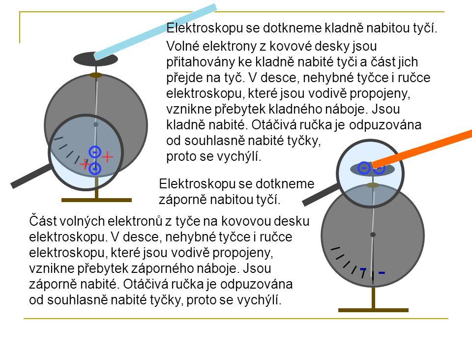 + + - - Elektroskopu se dotkneme kladně nabitou tyčí.
