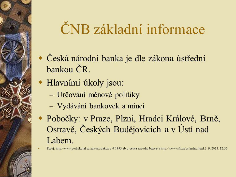 ČNB základní informace