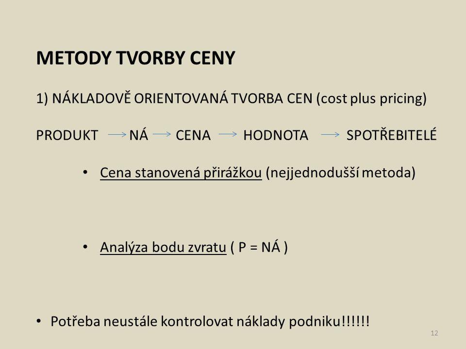 METODY TVORBY CENY 1) NÁKLADOVĚ ORIENTOVANÁ TVORBA CEN (cost plus pricing) PRODUKT NÁ CENA HODNOTA SPOTŘEBITELÉ.