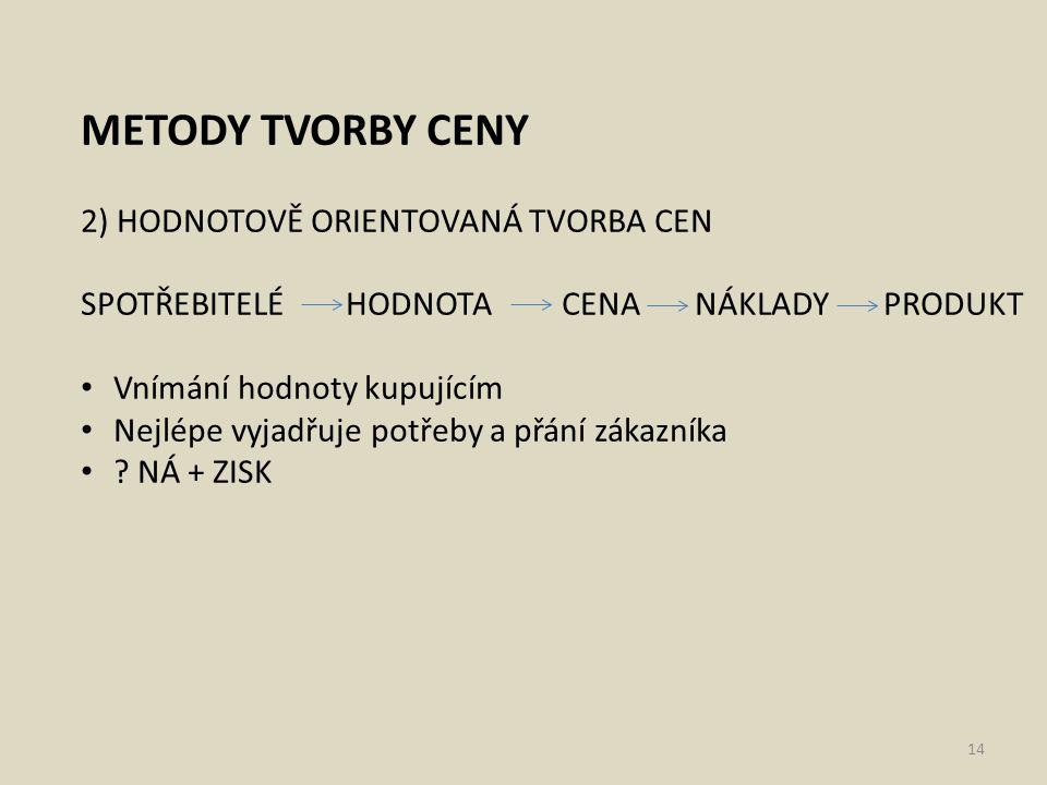 METODY TVORBY CENY 2) HODNOTOVĚ ORIENTOVANÁ TVORBA CEN