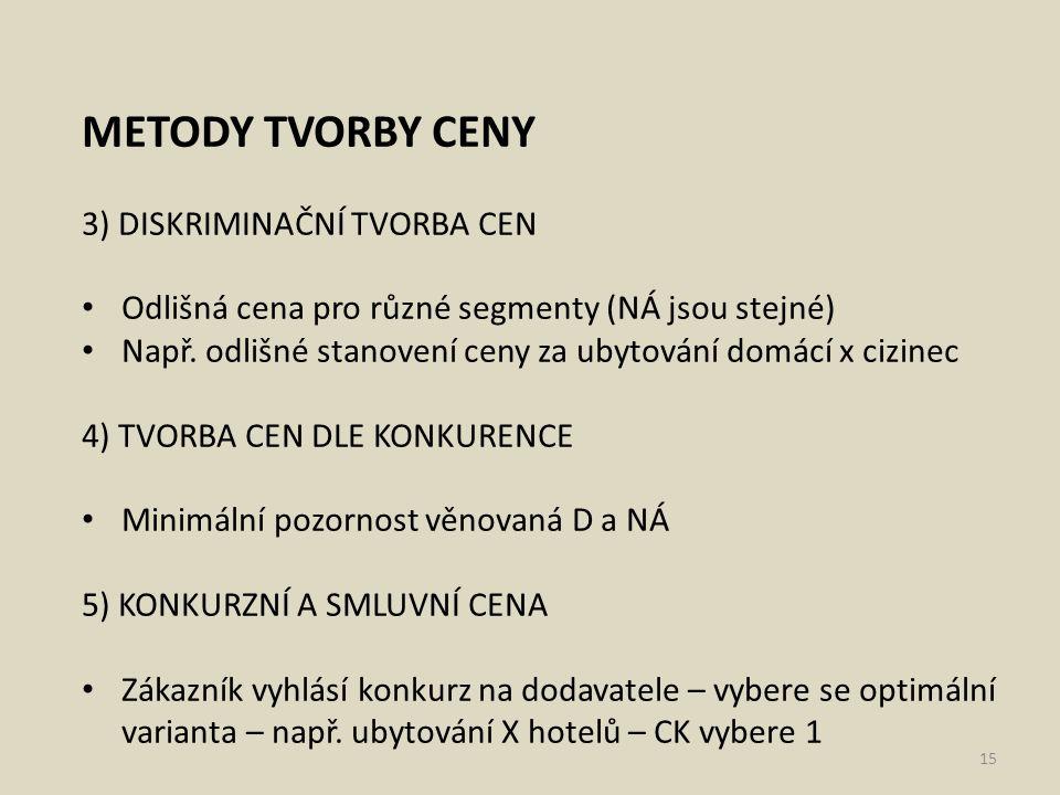 METODY TVORBY CENY 3) DISKRIMINAČNÍ TVORBA CEN