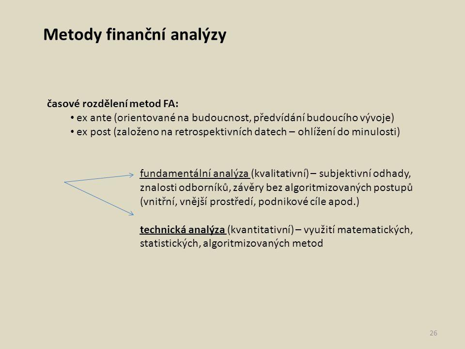 Metody finanční analýzy