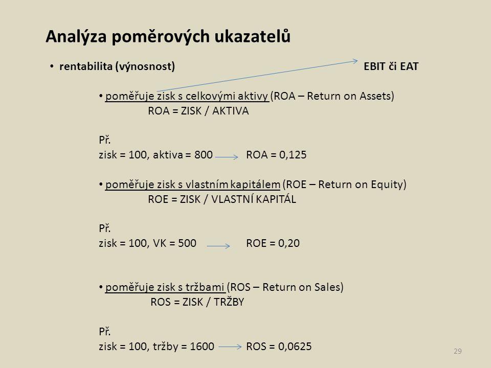 Analýza poměrových ukazatelů