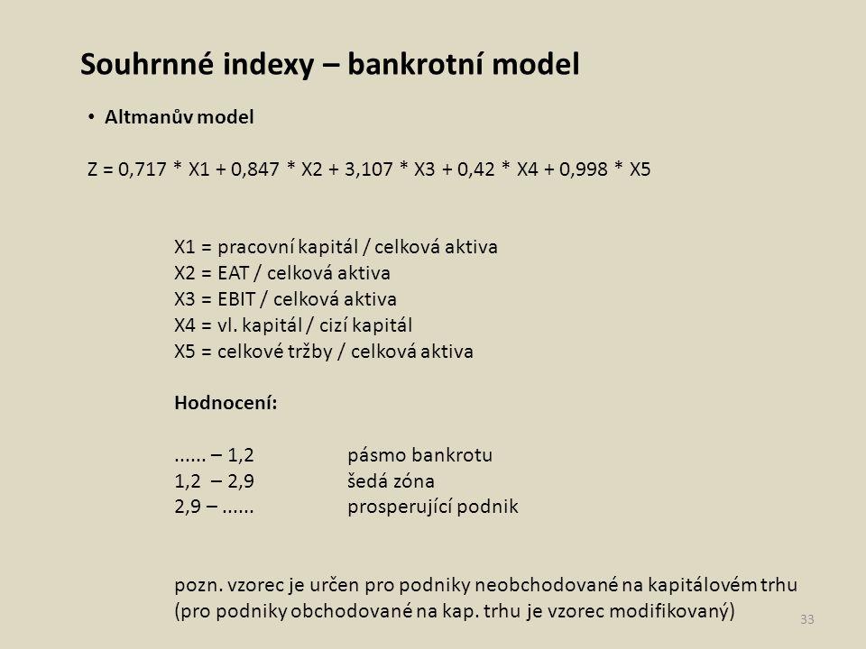 Souhrnné indexy – bankrotní model