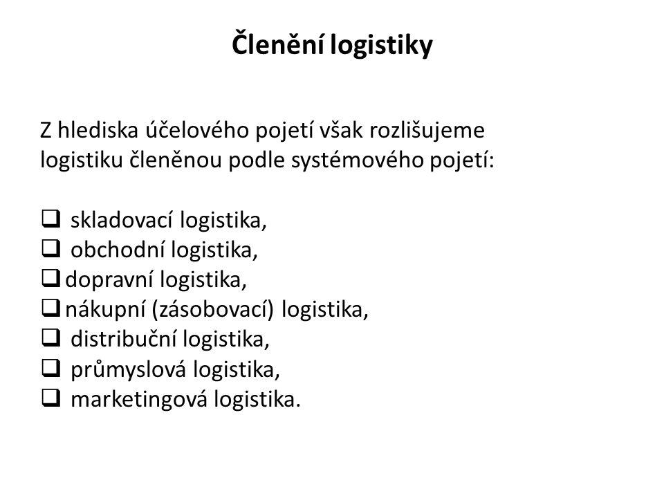 Členění logistiky Z hlediska účelového pojetí však rozlišujeme