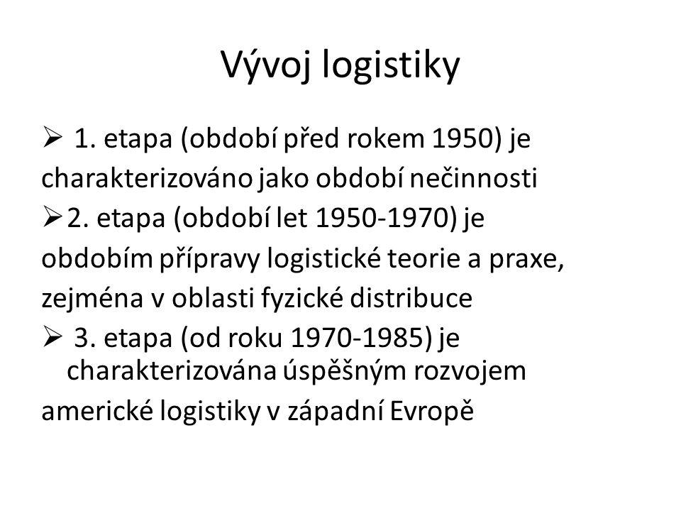 Vývoj logistiky 1. etapa (období před rokem 1950) je