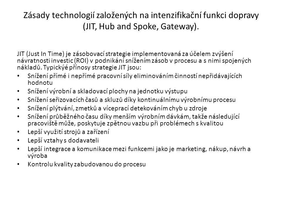 Zásady technologií založených na intenzifikační funkci dopravy (JIT, Hub and Spoke, Gateway).