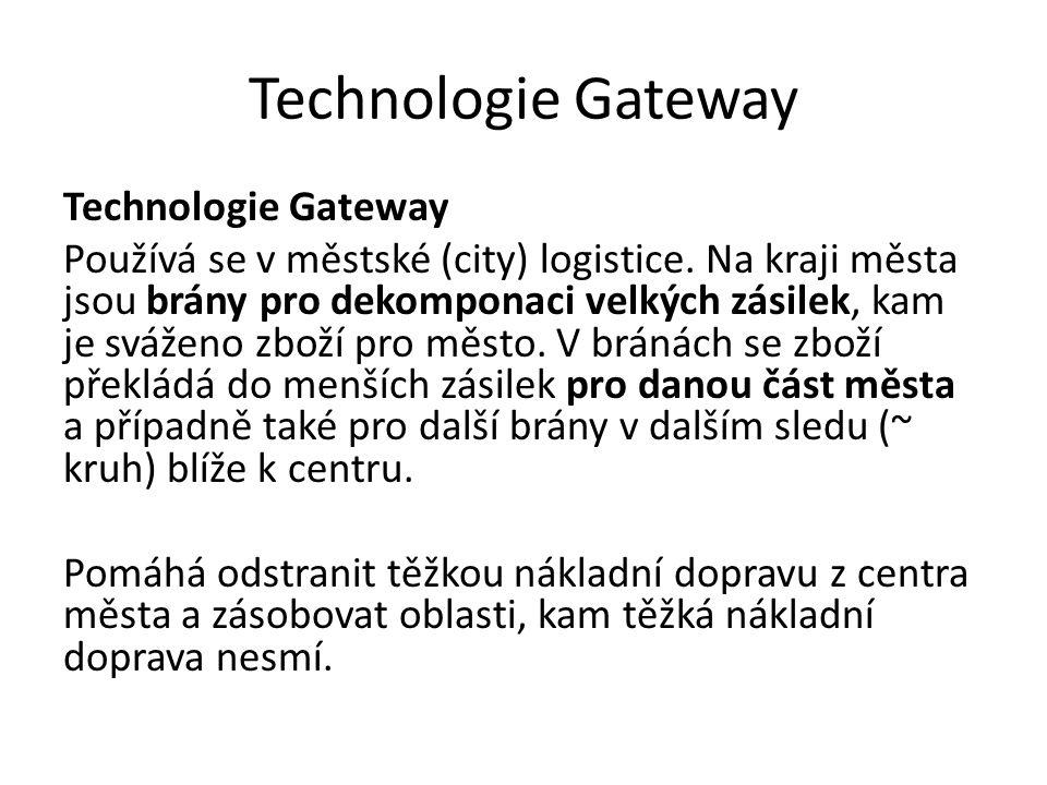 Technologie Gateway