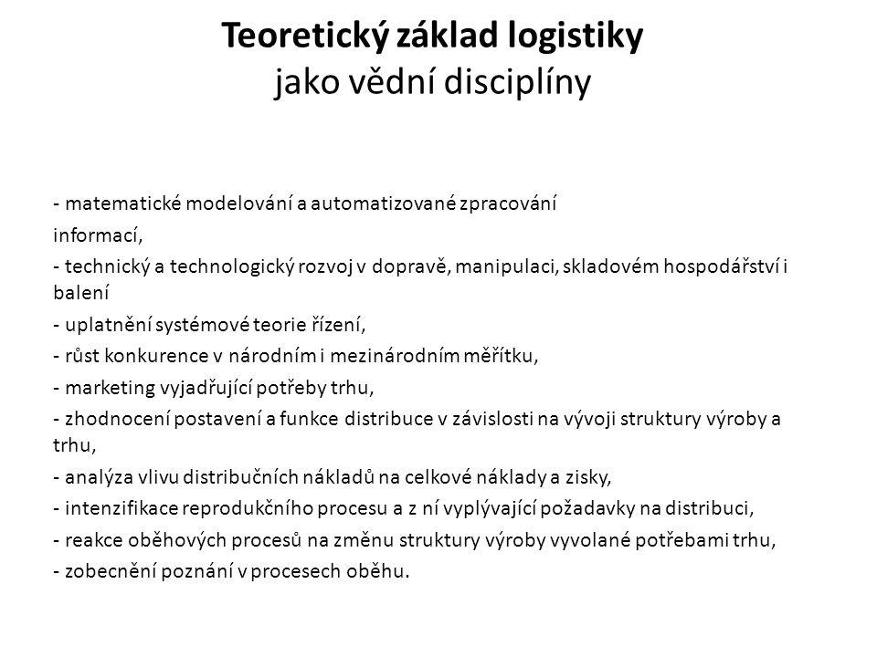Teoretický základ logistiky jako vědní disciplíny