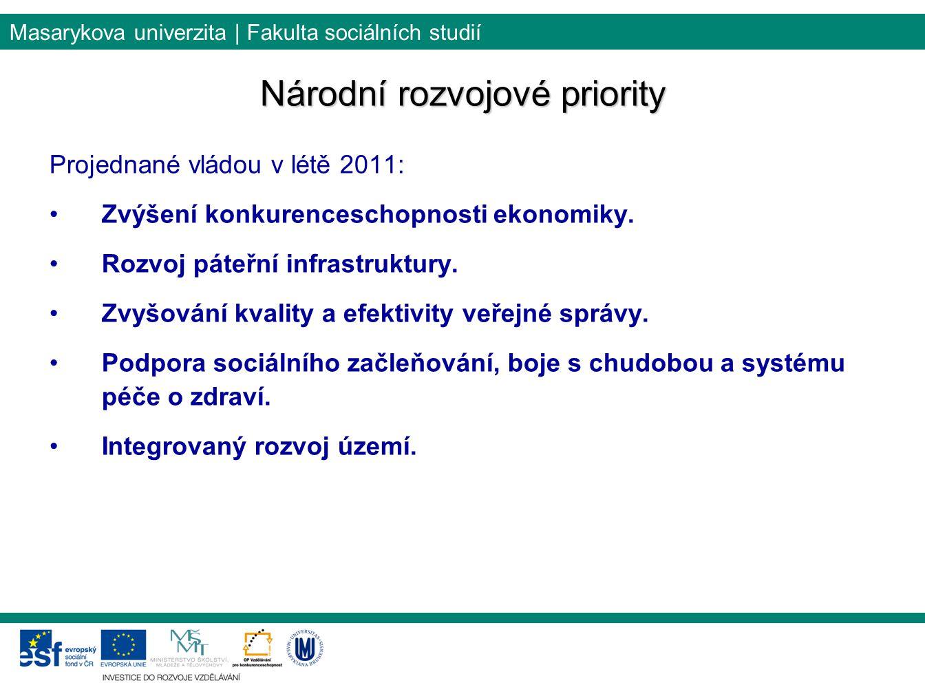Národní rozvojové priority