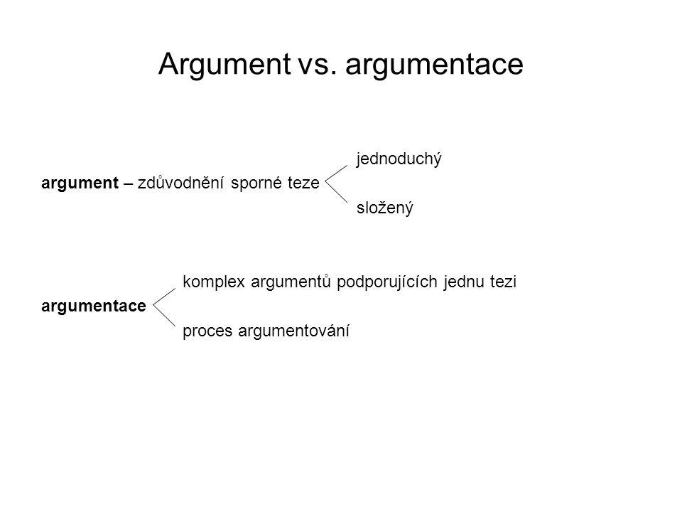 Argument vs. argumentace