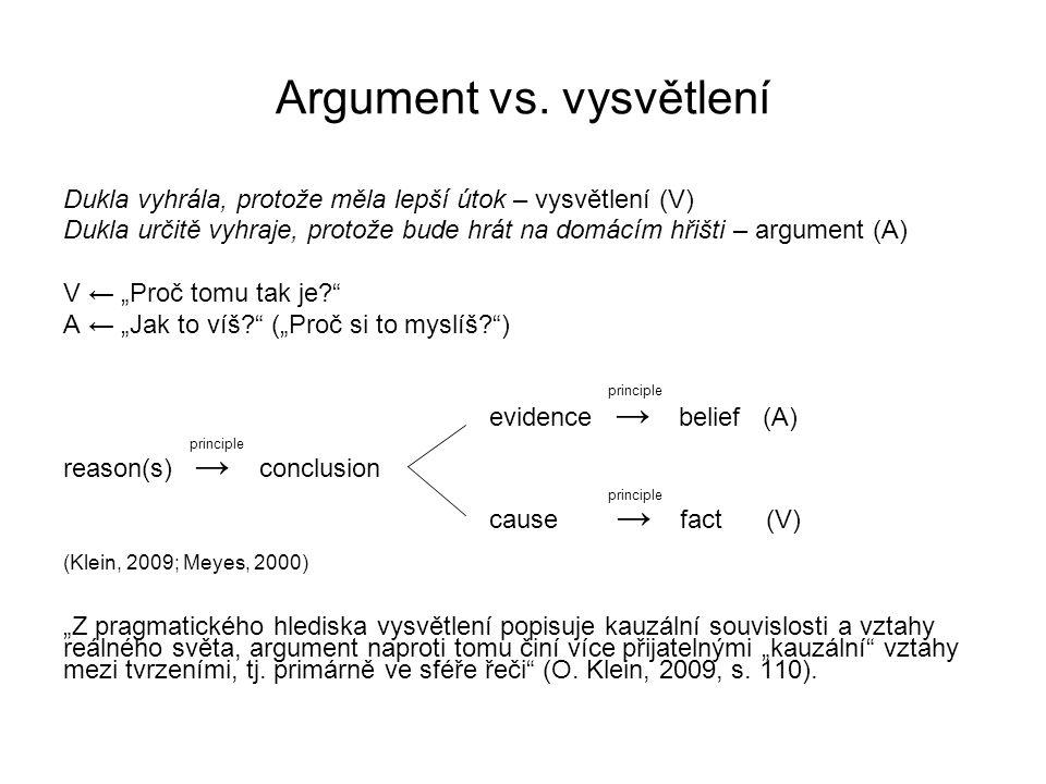 Argument vs. vysvětlení