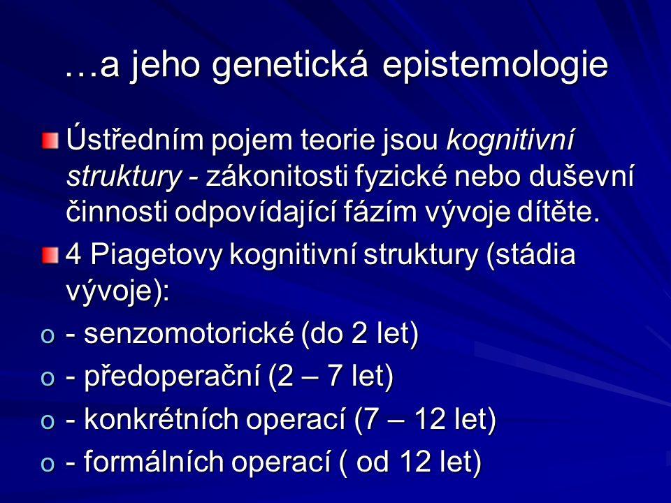 …a jeho genetická epistemologie