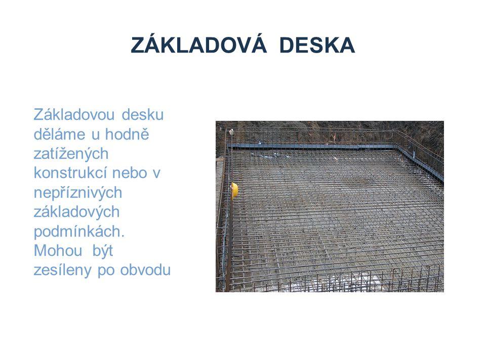 Zdroje Základová deska.