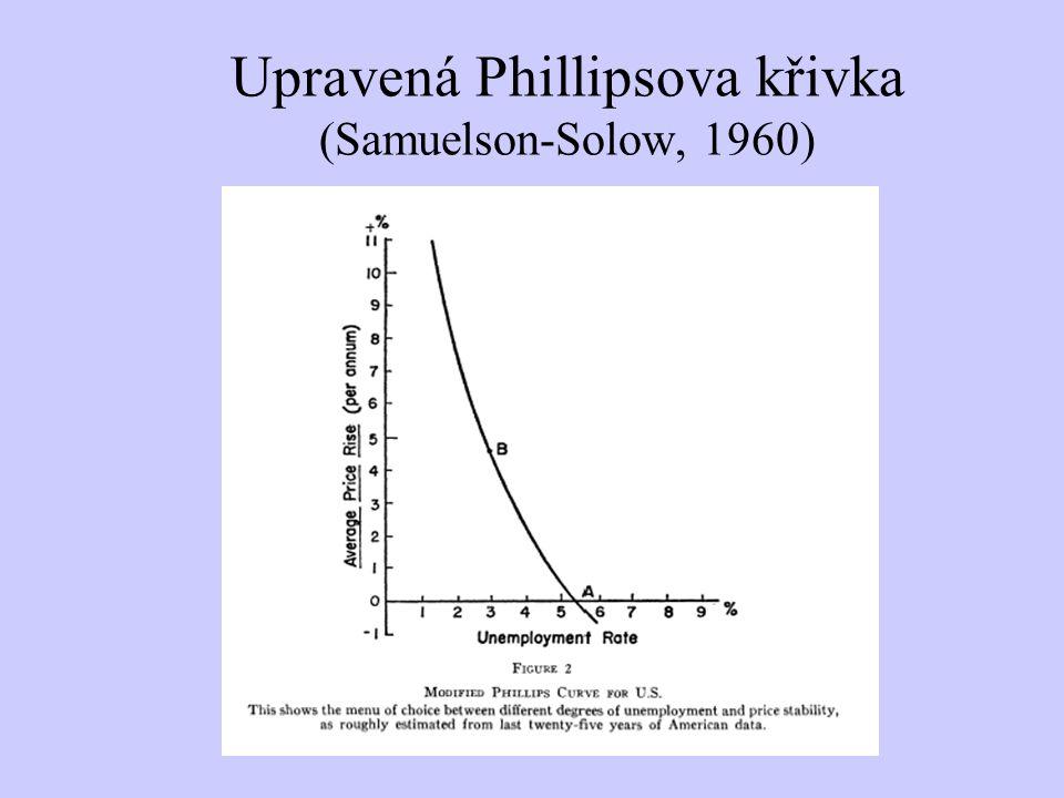 Upravená Phillipsova křivka (Samuelson-Solow, 1960)