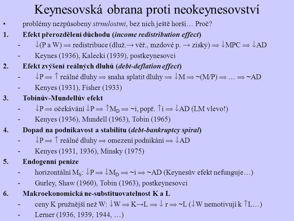 Keynesovská obrana proti neokeynesovství