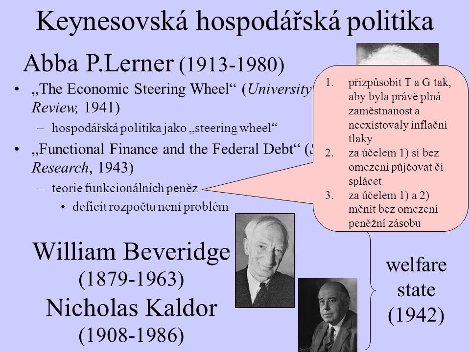 Keynesovská hospodářská politika