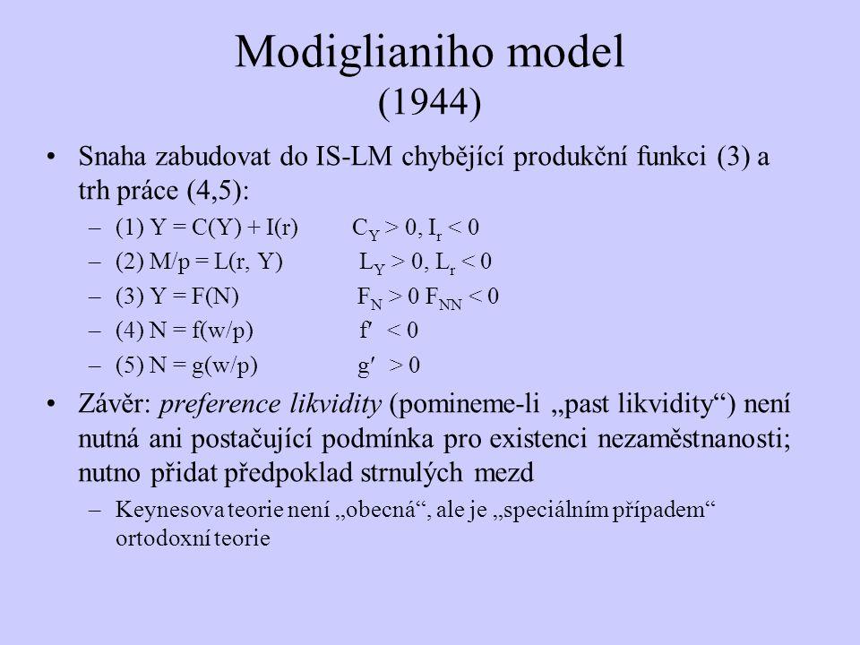 Modiglianiho model (1944) Snaha zabudovat do IS-LM chybějící produkční funkci (3) a trh práce (4,5):