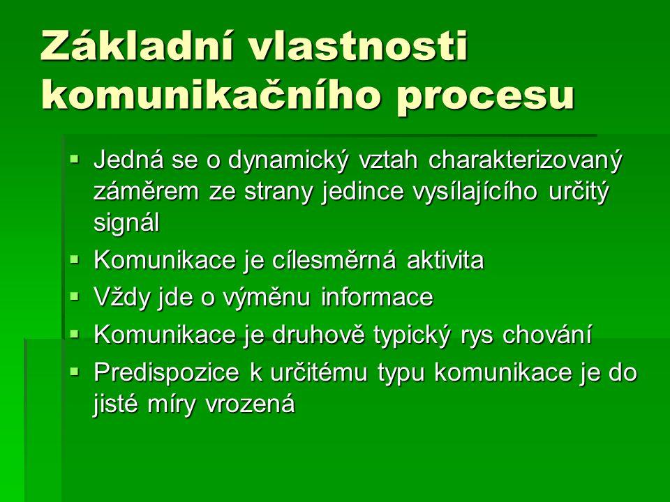 Základní vlastnosti komunikačního procesu