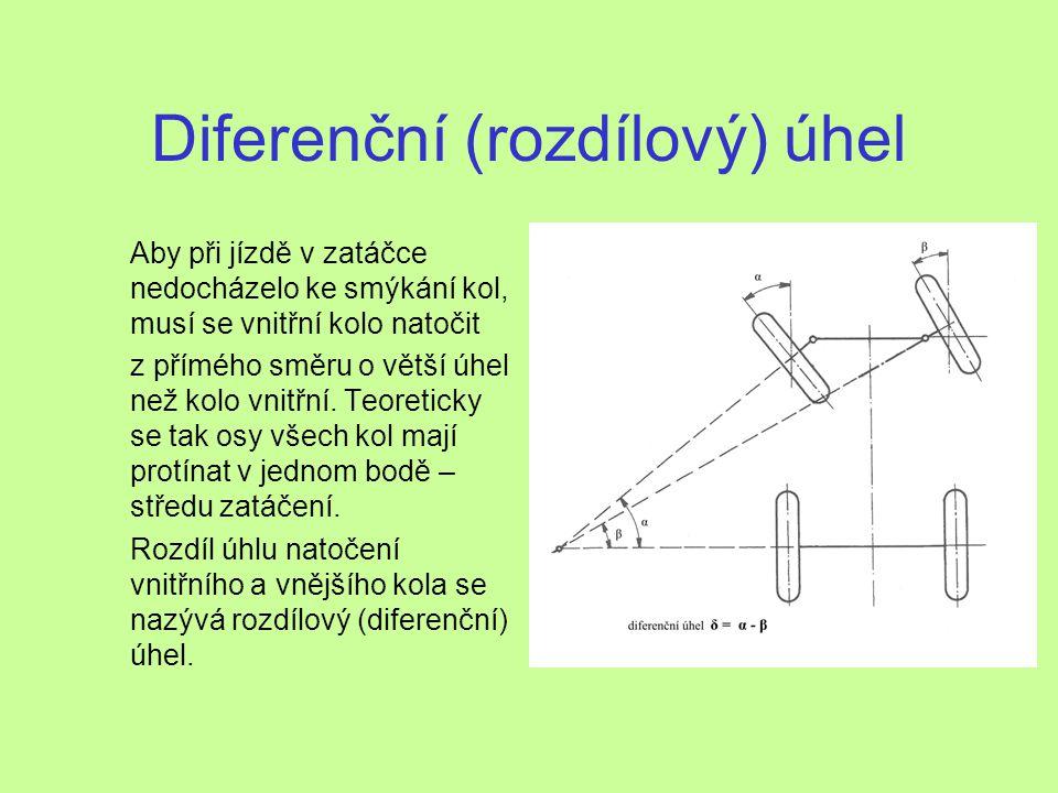 Diferenční (rozdílový) úhel