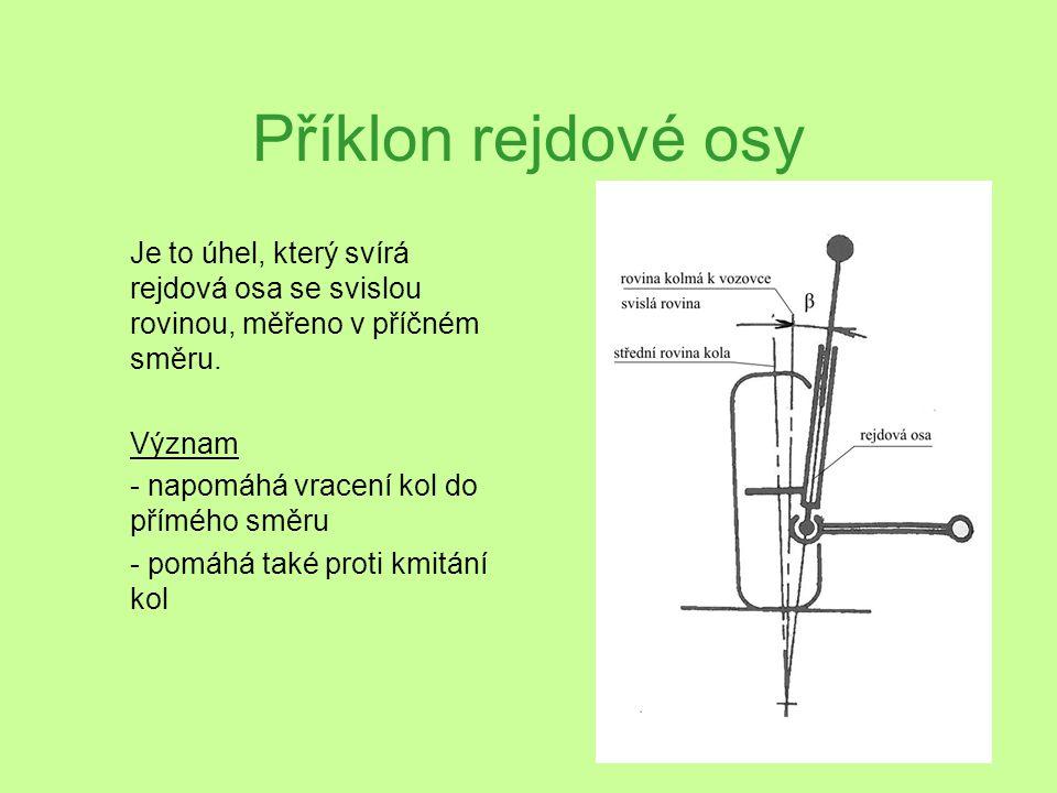 Příklon rejdové osy Je to úhel, který svírá rejdová osa se svislou rovinou, měřeno v příčném směru.