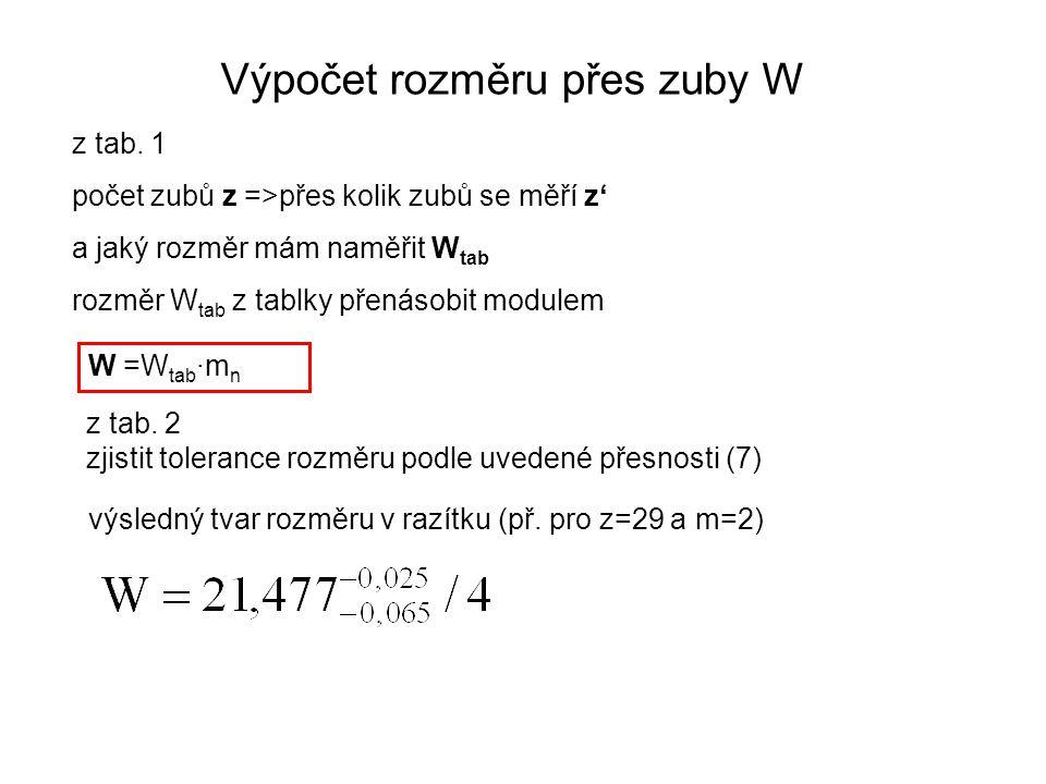 Výpočet rozměru přes zuby W